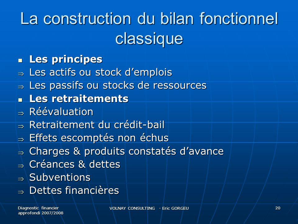 La construction du bilan fonctionnel classique