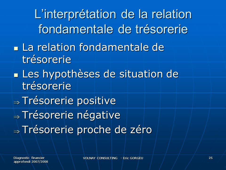 L'interprétation de la relation fondamentale de trésorerie
