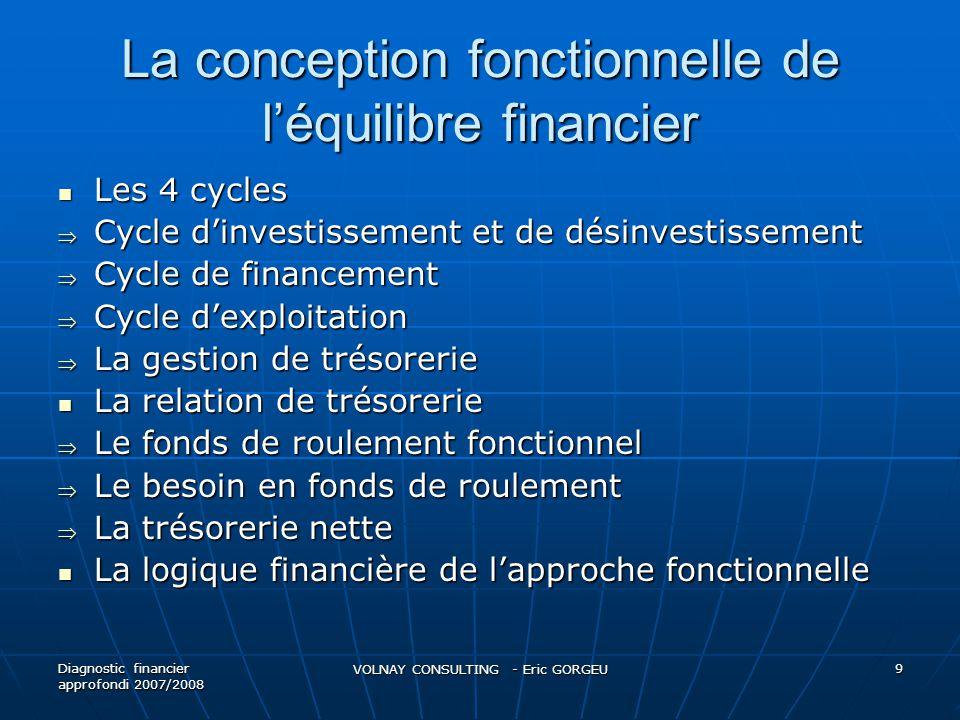 La conception fonctionnelle de l'équilibre financier