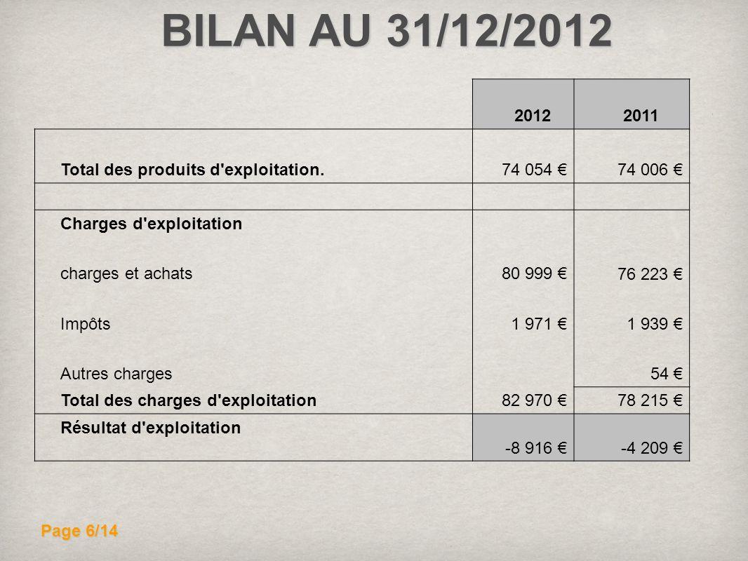 BILAN AU 31/12/2012 2012. 2011. 74 006 € Total des produits d exploitation. 74 054 € Charges d exploitation.
