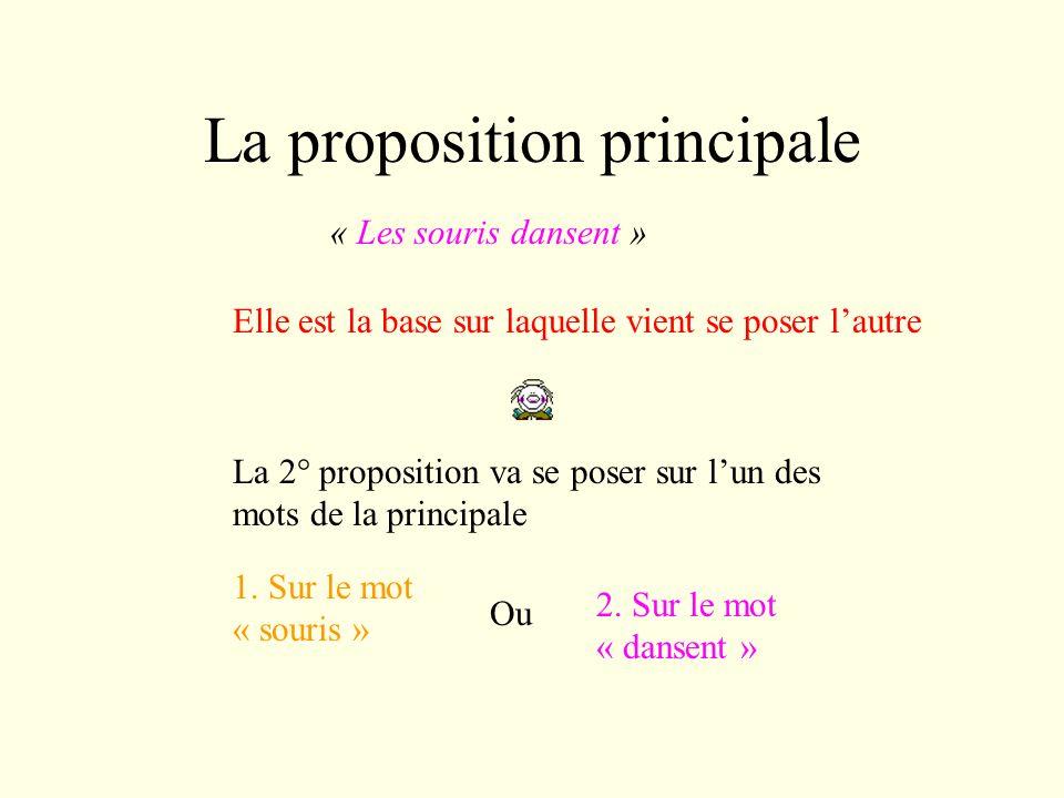 La proposition principale