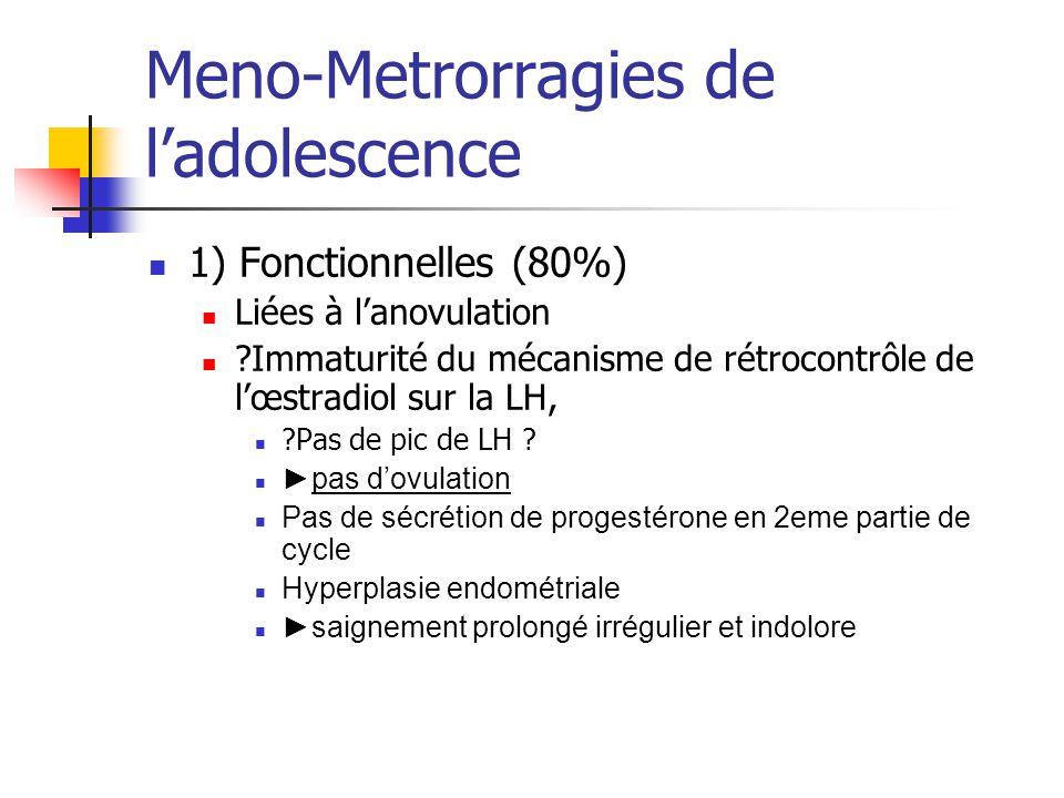 Meno-Metrorragies de l'adolescence