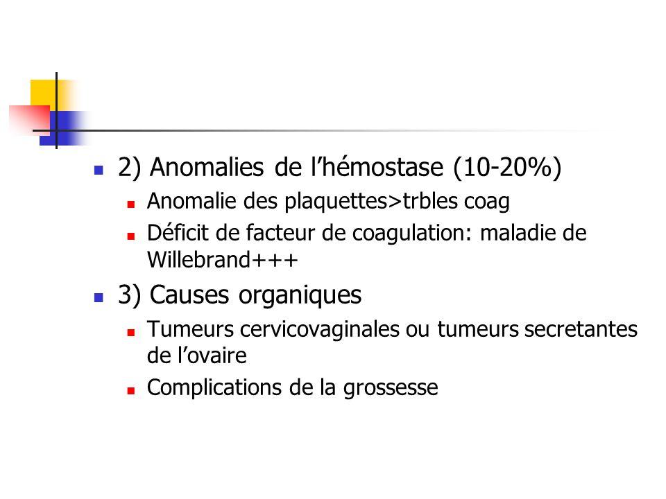 2) Anomalies de l'hémostase (10-20%)