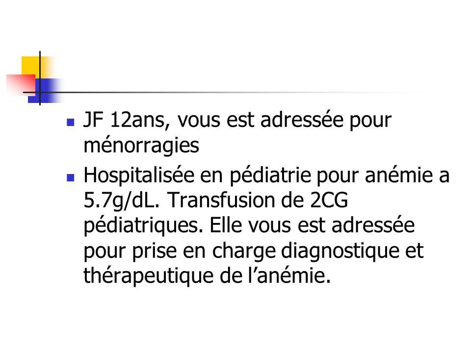 JF 12ans, vous est adressée pour ménorragies