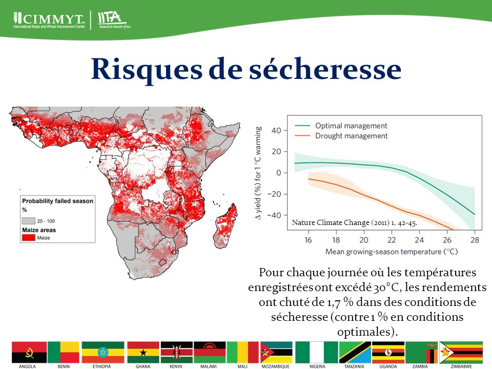 Risques de sécheresseNature Climate Change (2011) 1, 42-45.