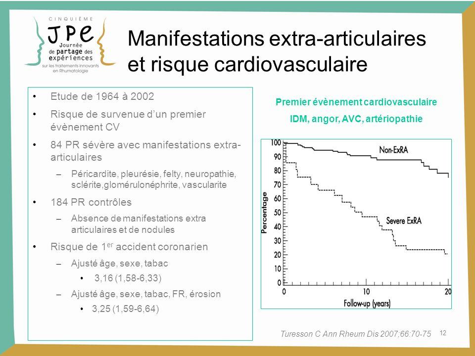 Premier évènement cardiovasculaire IDM, angor, AVC, artériopathie
