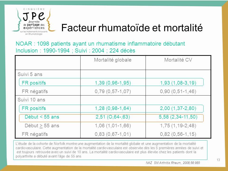 Facteur rhumatoïde et mortalité