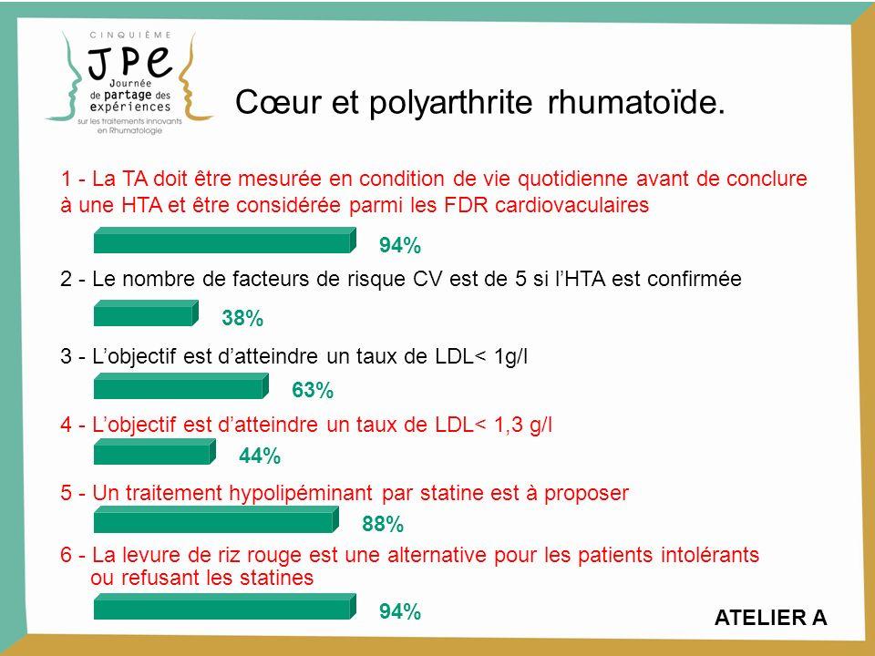 Cœur et polyarthrite rhumatoïde.