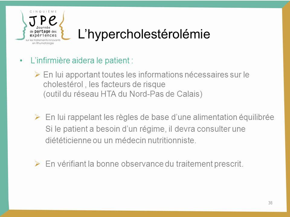 L'hypercholestérolémie