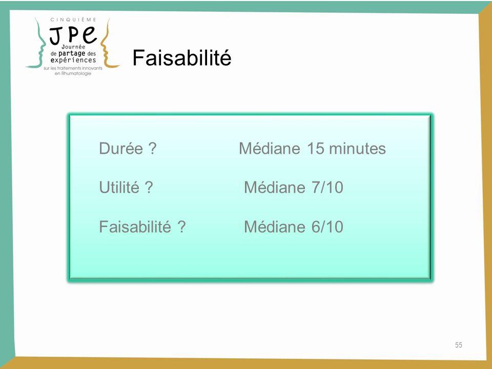 Faisabilité Durée Médiane 15 minutes Utilité Médiane 7/10