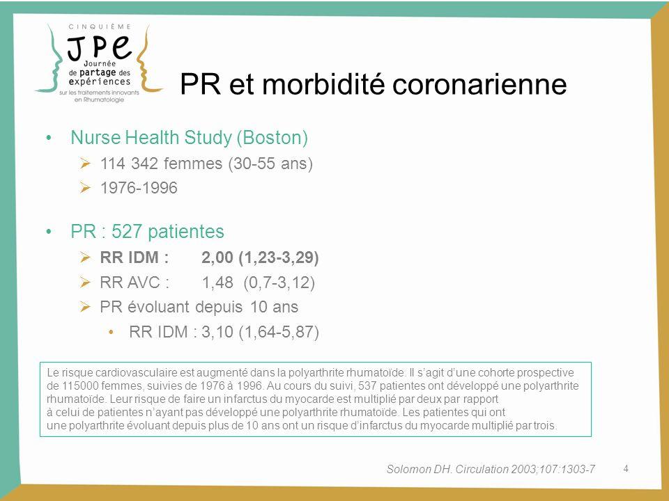 PR et morbidité coronarienne