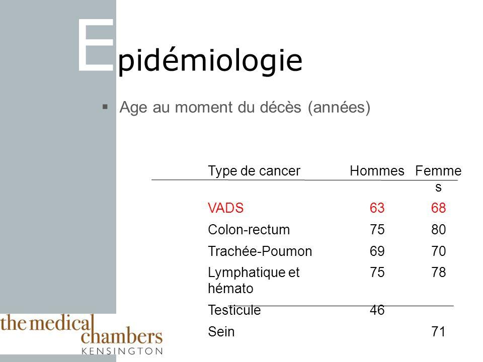 Epidémiologie Age au moment du décès (années) Type de cancer Hommes