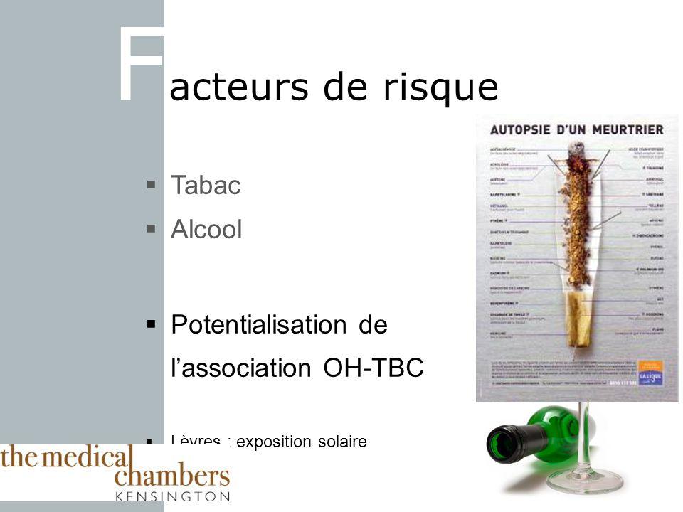 Facteurs de risque Tabac Alcool Potentialisation de