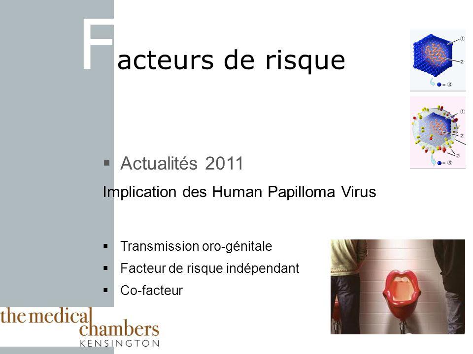 Facteurs de risque Actualités 2011