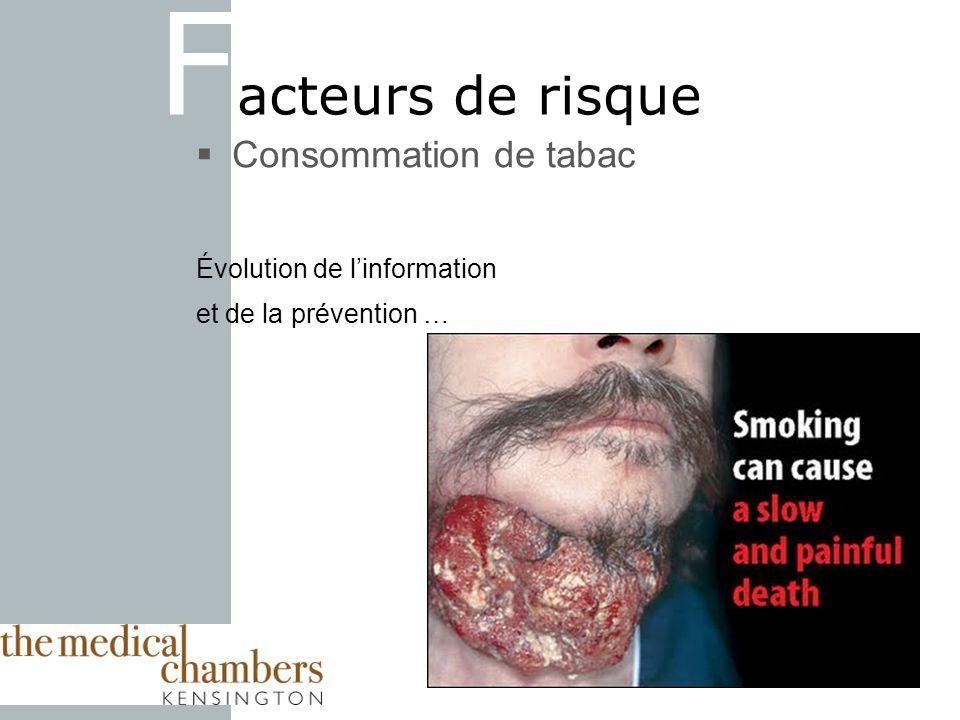 Facteurs de risque Consommation de tabac Évolution de l'information