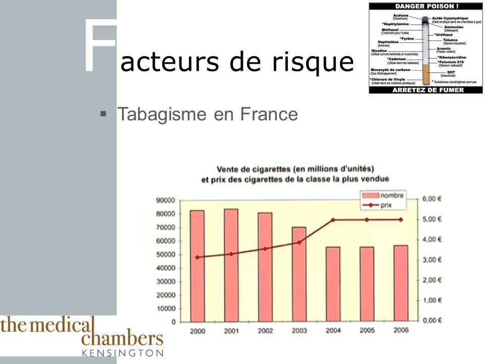 Facteurs de risque Tabagisme en France