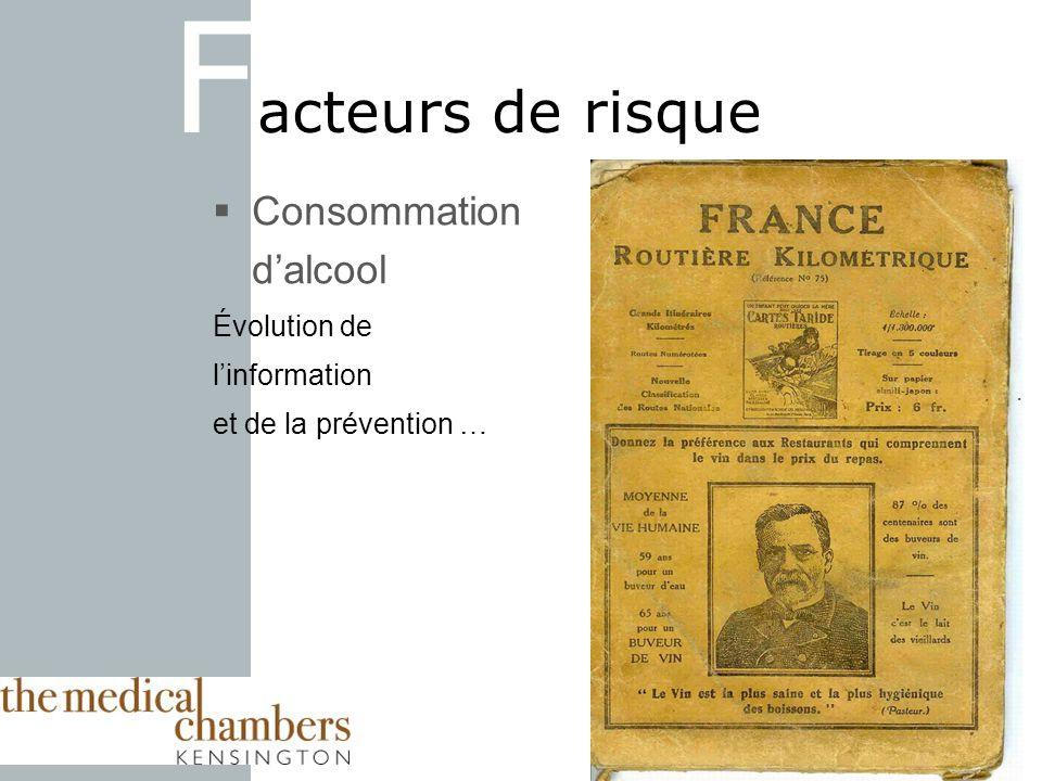 Facteurs de risque Consommation d'alcool Évolution de l'information
