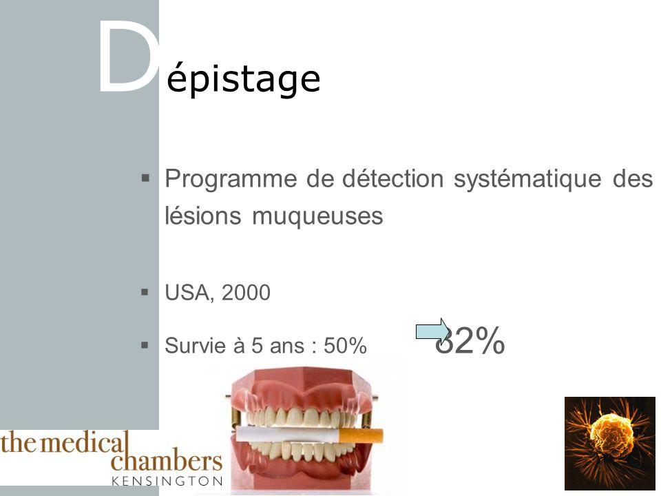 Dépistage Programme de détection systématique des lésions muqueuses