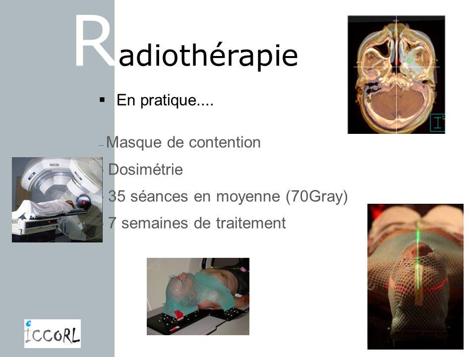 Radiothérapie En pratique.... - Dosimétrie