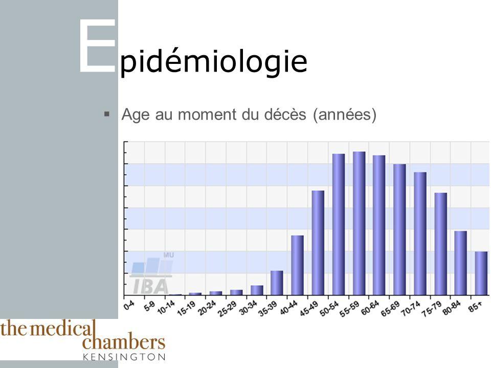 Epidémiologie Age au moment du décès (années)