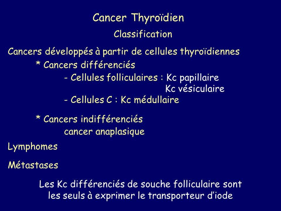 Cancer Thyroïdien Classification