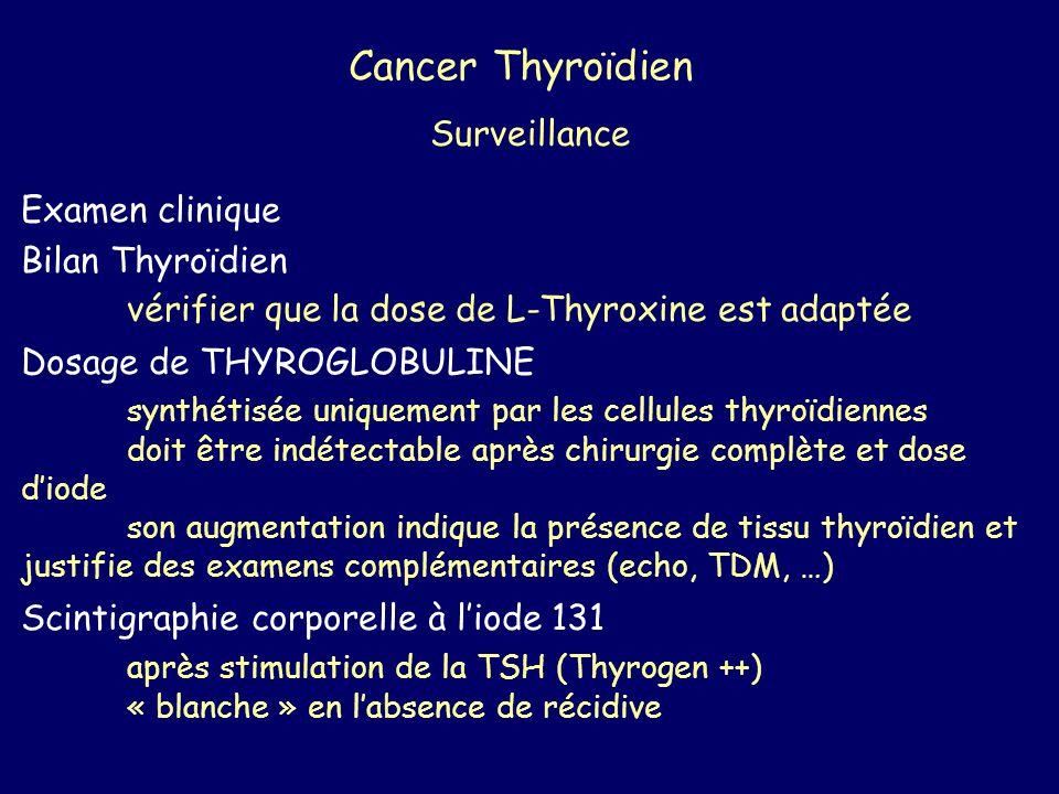 Cancer Thyroïdien Surveillance Examen clinique Bilan Thyroïdien