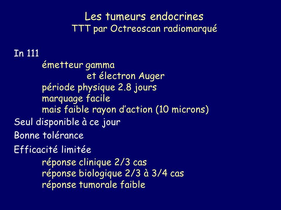 Les tumeurs endocrines