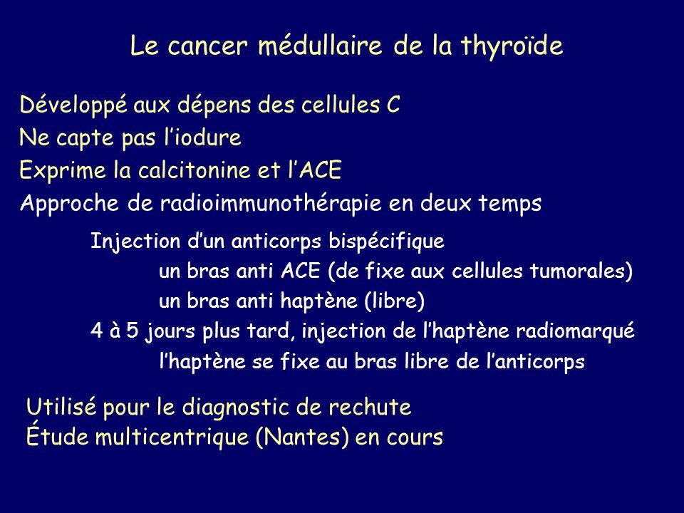 Le cancer médullaire de la thyroïde