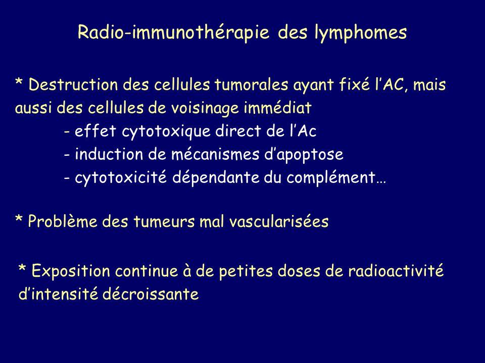 Radio-immunothérapie des lymphomes