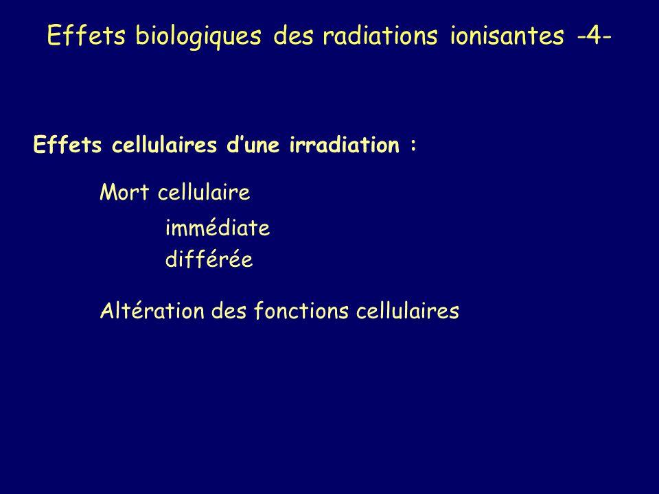 Effets biologiques des radiations ionisantes -4-