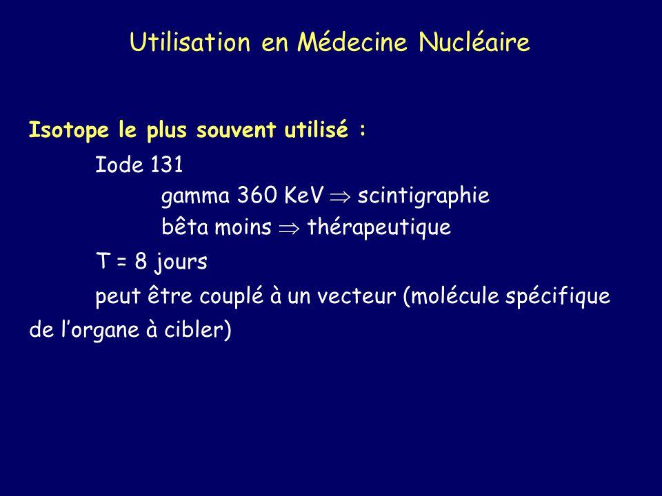 Utilisation en Médecine Nucléaire