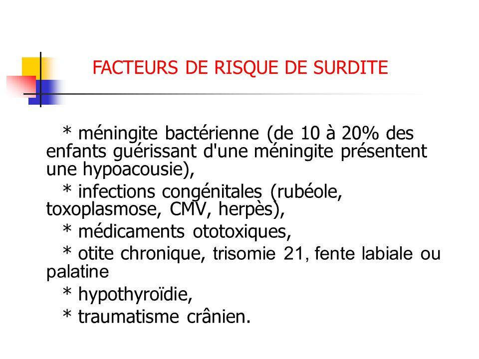 FACTEURS DE RISQUE DE SURDITE