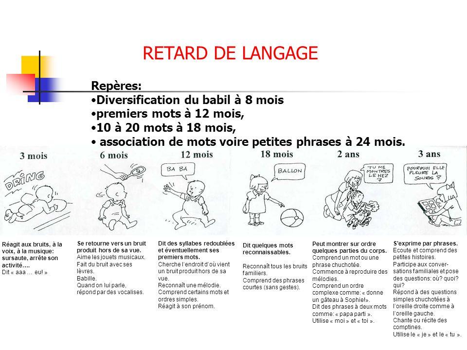 RETARD DE LANGAGE Repères: Diversification du babil à 8 mois