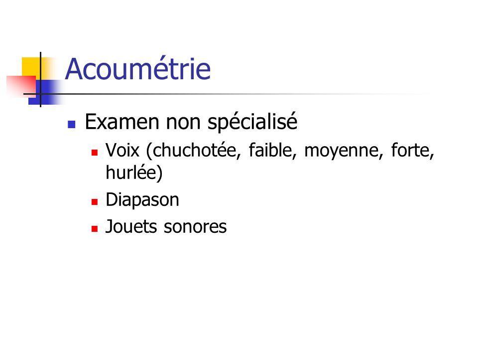 Acoumétrie Examen non spécialisé