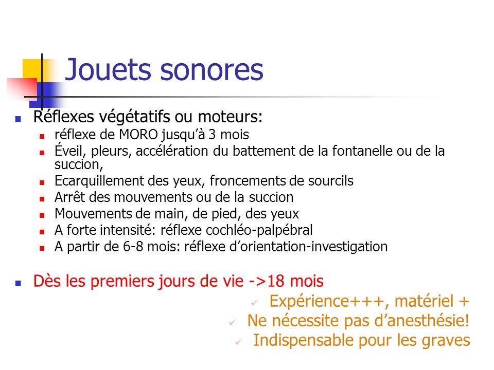 Jouets sonores Réflexes végétatifs ou moteurs: