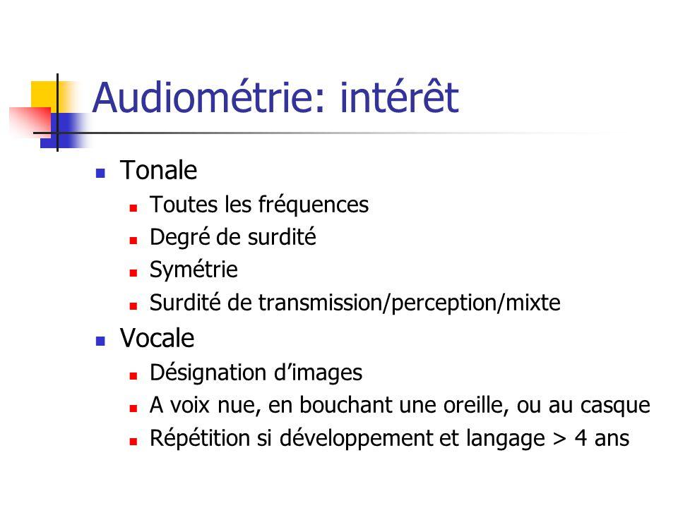 Audiométrie: intérêt Tonale Vocale Toutes les fréquences
