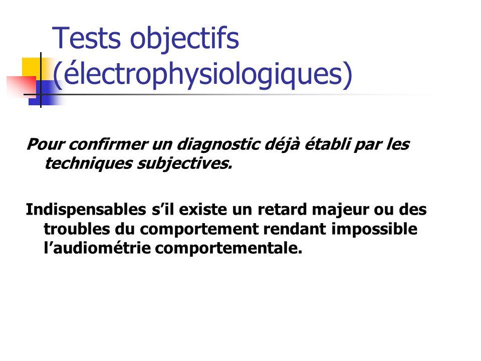 Tests objectifs (électrophysiologiques)