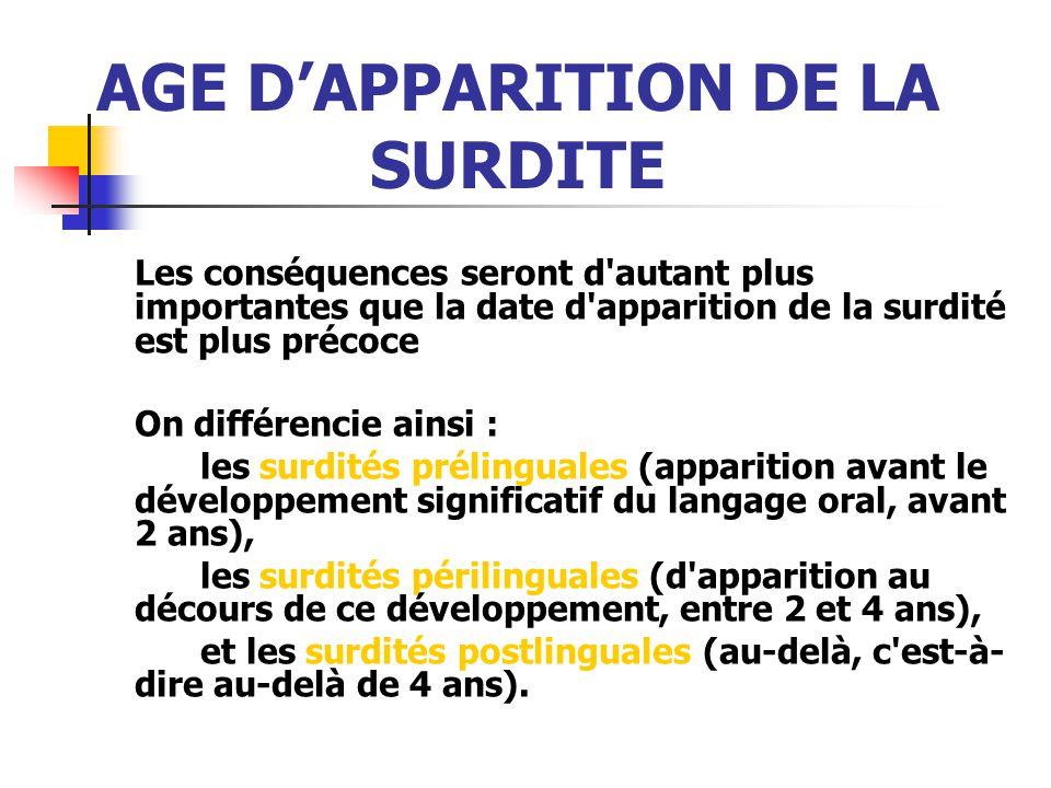 AGE D'APPARITION DE LA SURDITE
