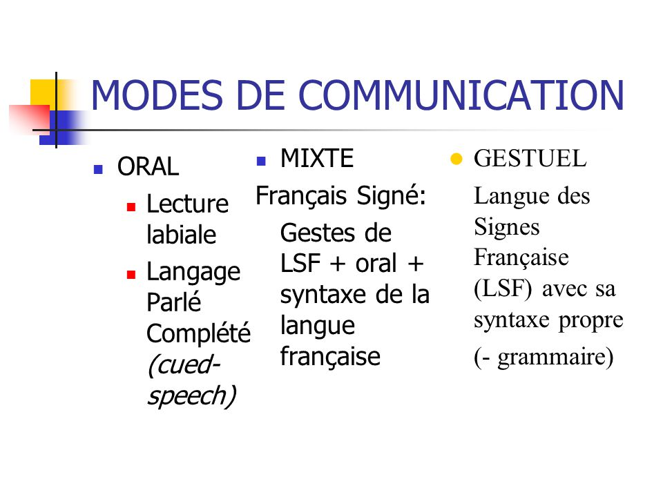 MODES DE COMMUNICATION