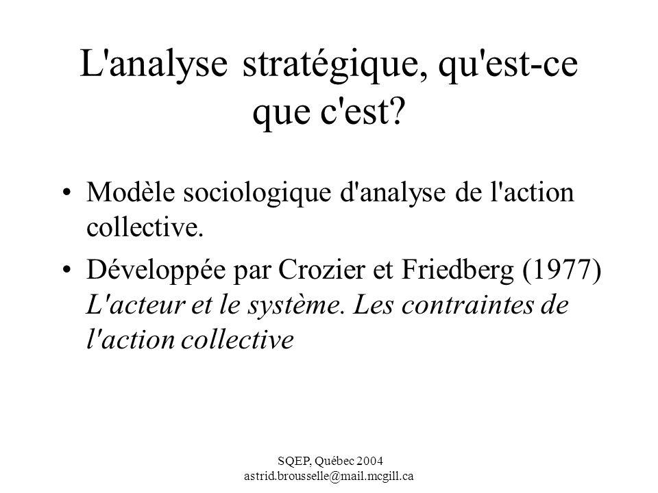 L analyse stratégique, qu est-ce que c est
