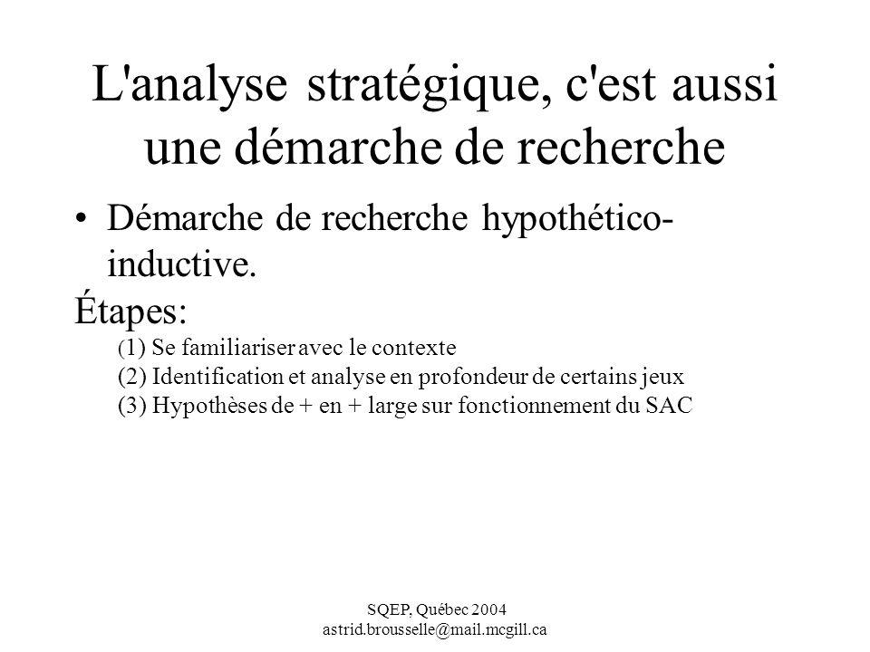 L analyse stratégique, c est aussi une démarche de recherche