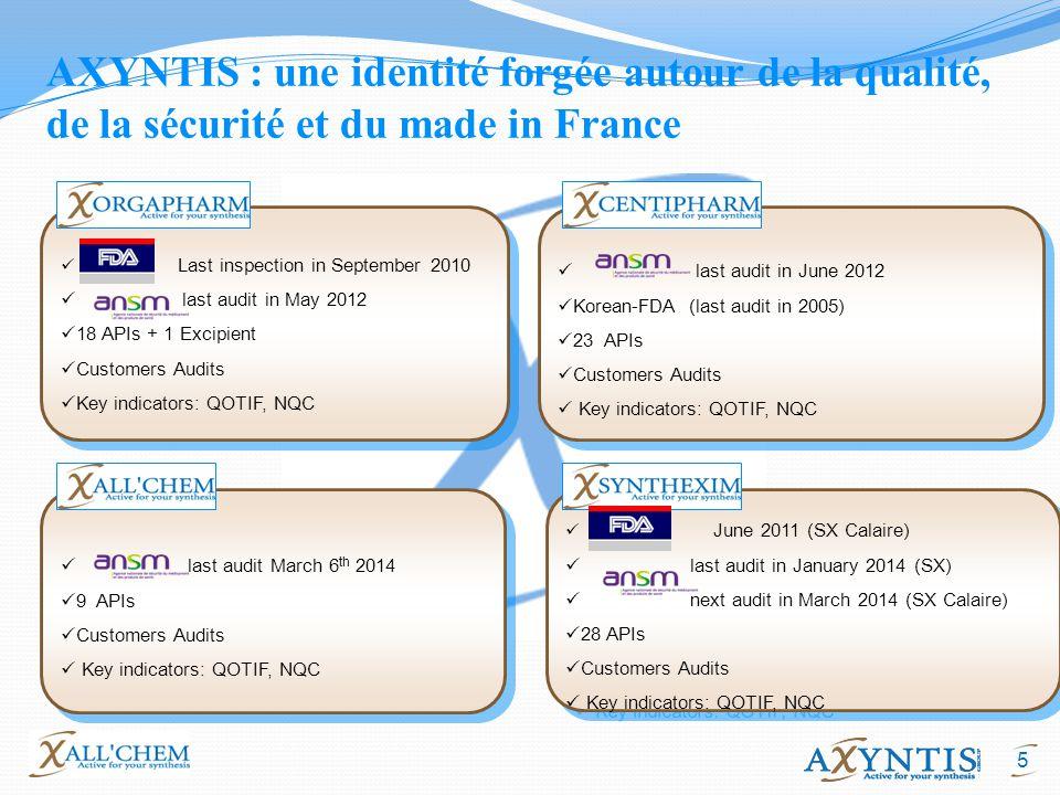 AXYNTIS : une identité forgée autour de la qualité, de la sécurité et du made in France