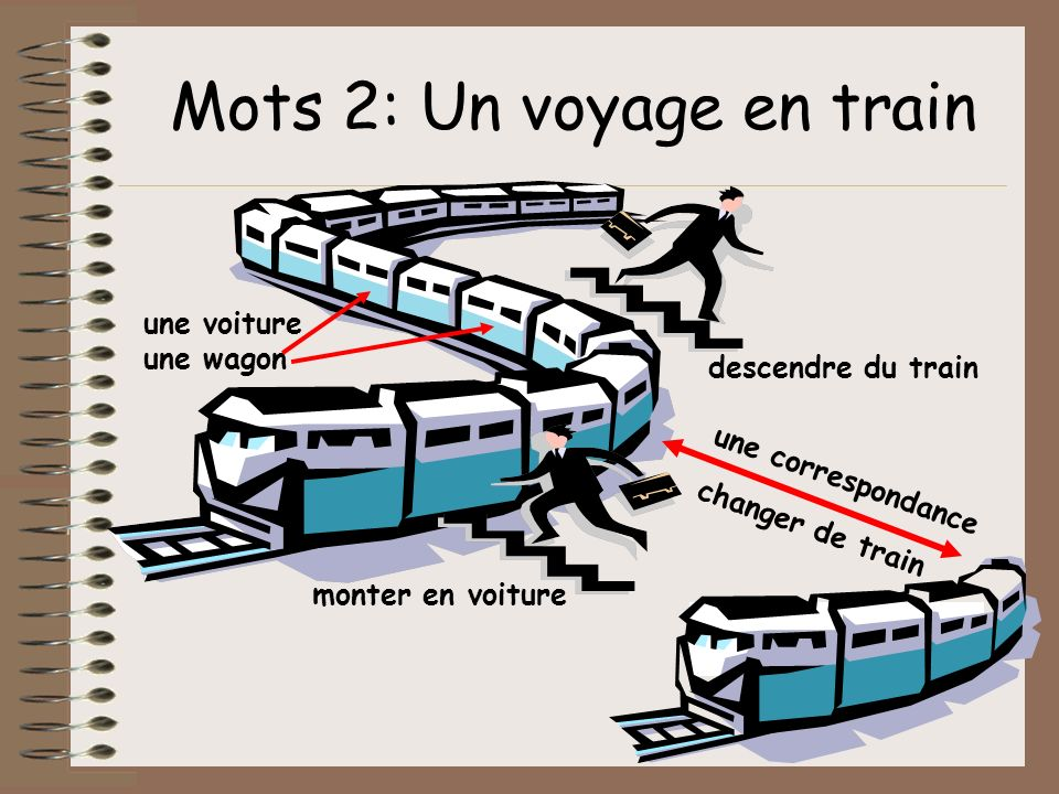 Mots 2: Un voyage en train