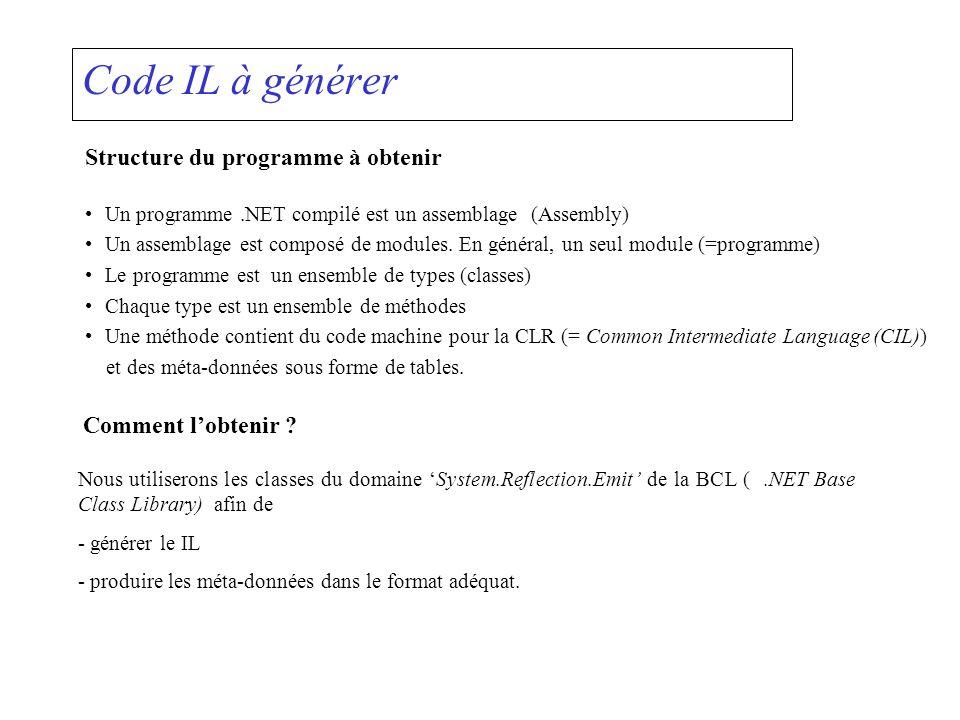 Code IL à générer Structure du programme à obtenir Comment l'obtenir
