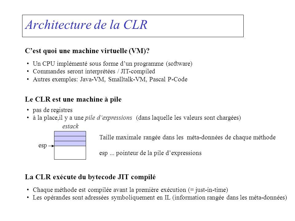 Architecture de la CLR C'est quoi une machine virtuelle (VM)