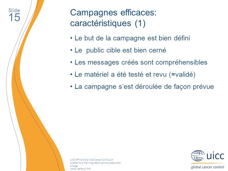 15 Campagnes efficaces: caractéristiques (1)