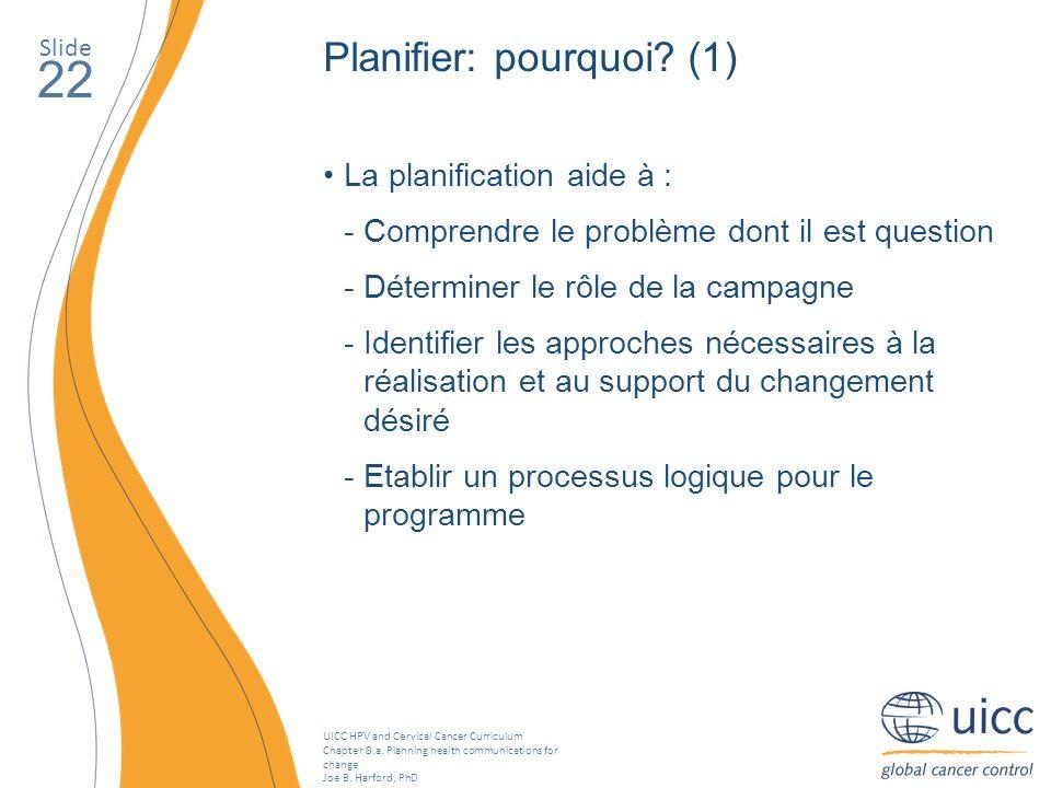 22 Planifier: pourquoi (1) La planification aide à :