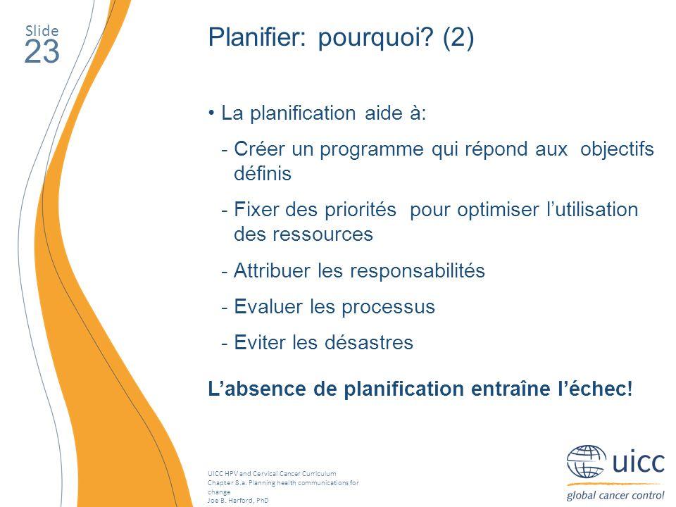 23 Planifier: pourquoi (2) La planification aide à: