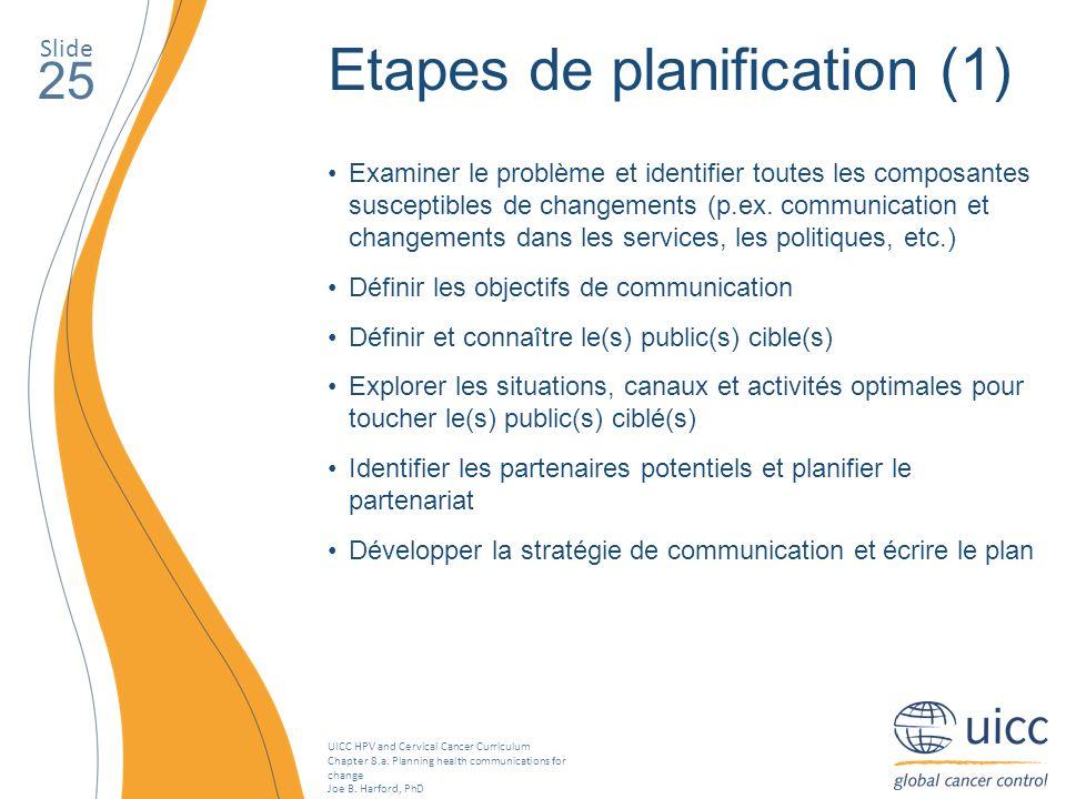 Etapes de planification (1)