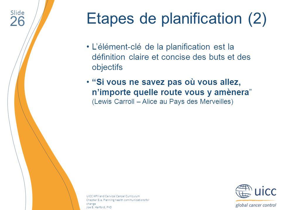 Etapes de planification (2)